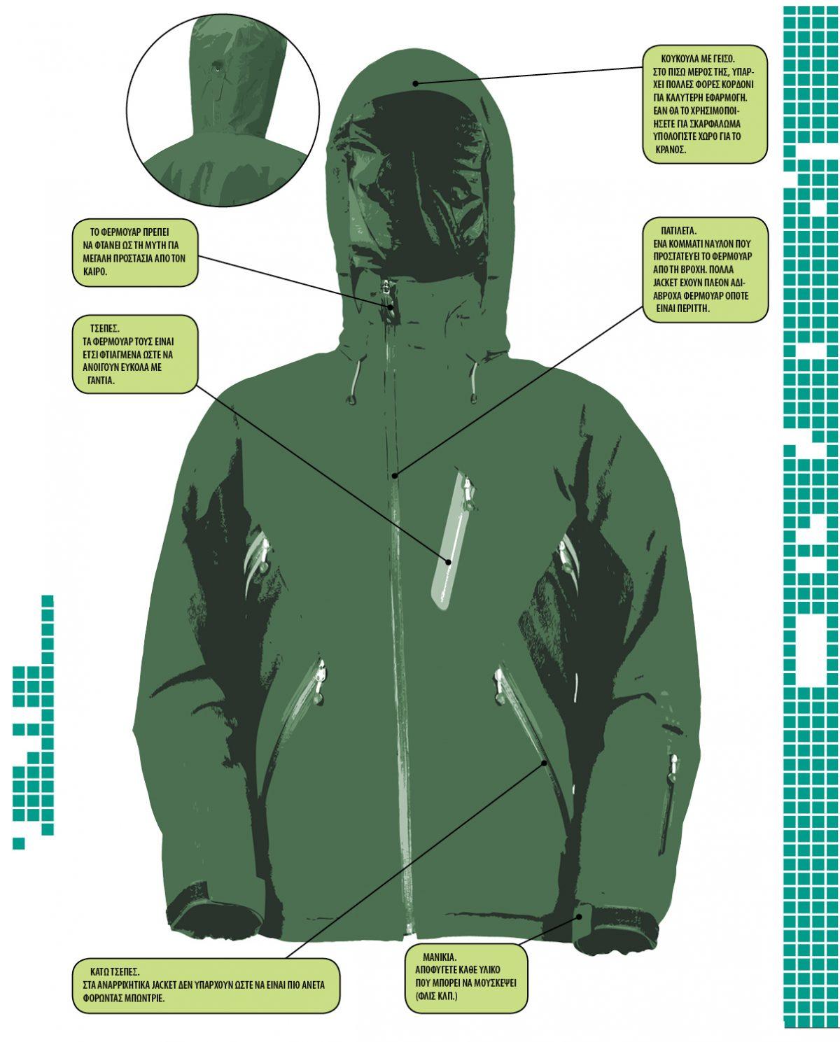 anevenontas jacket