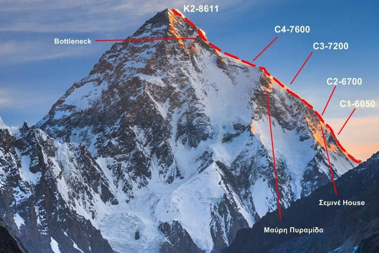 K2 abruzzi spur